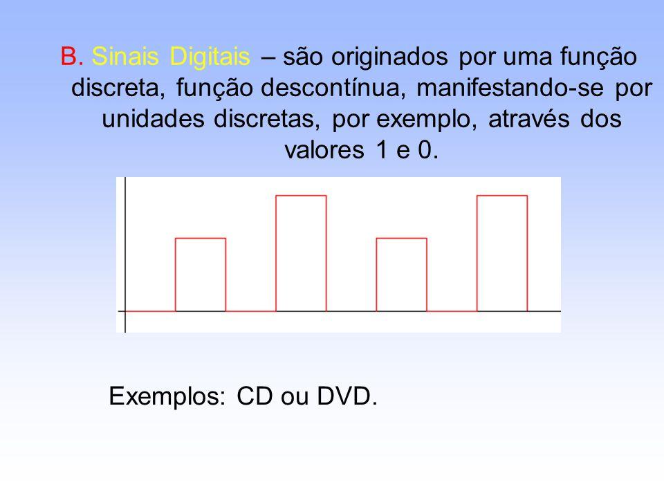 B. Sinais Digitais – são originados por uma função discreta, função descontínua, manifestando-se por unidades discretas, por exemplo, através dos valores 1 e 0.