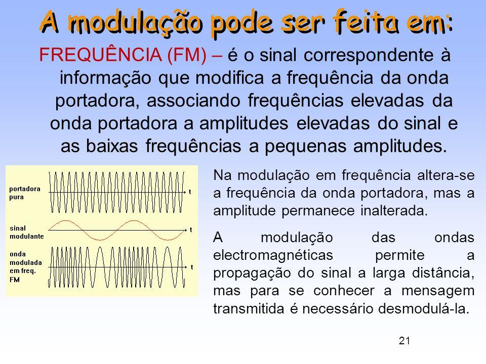 A modulação pode ser feita em: