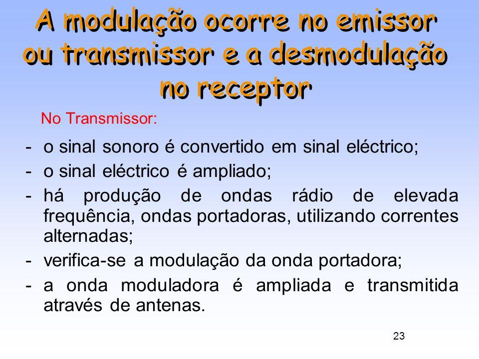 A modulação ocorre no emissor ou transmissor e a desmodulação no receptor