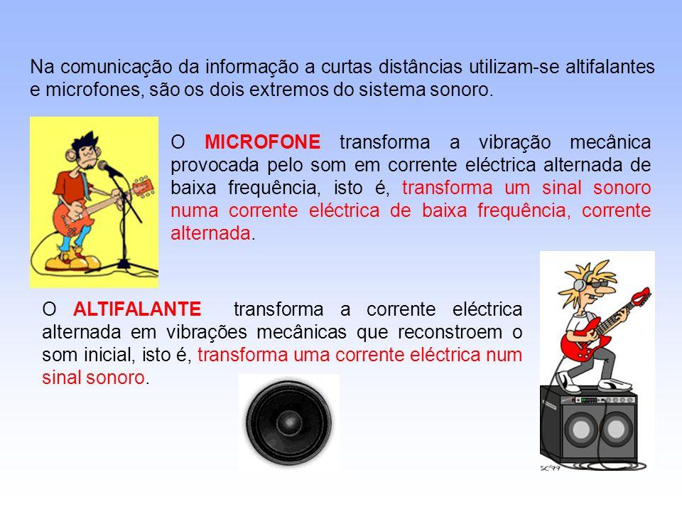 Na comunicação da informação a curtas distâncias utilizam-se altifalantes e microfones, são os dois extremos do sistema sonoro.