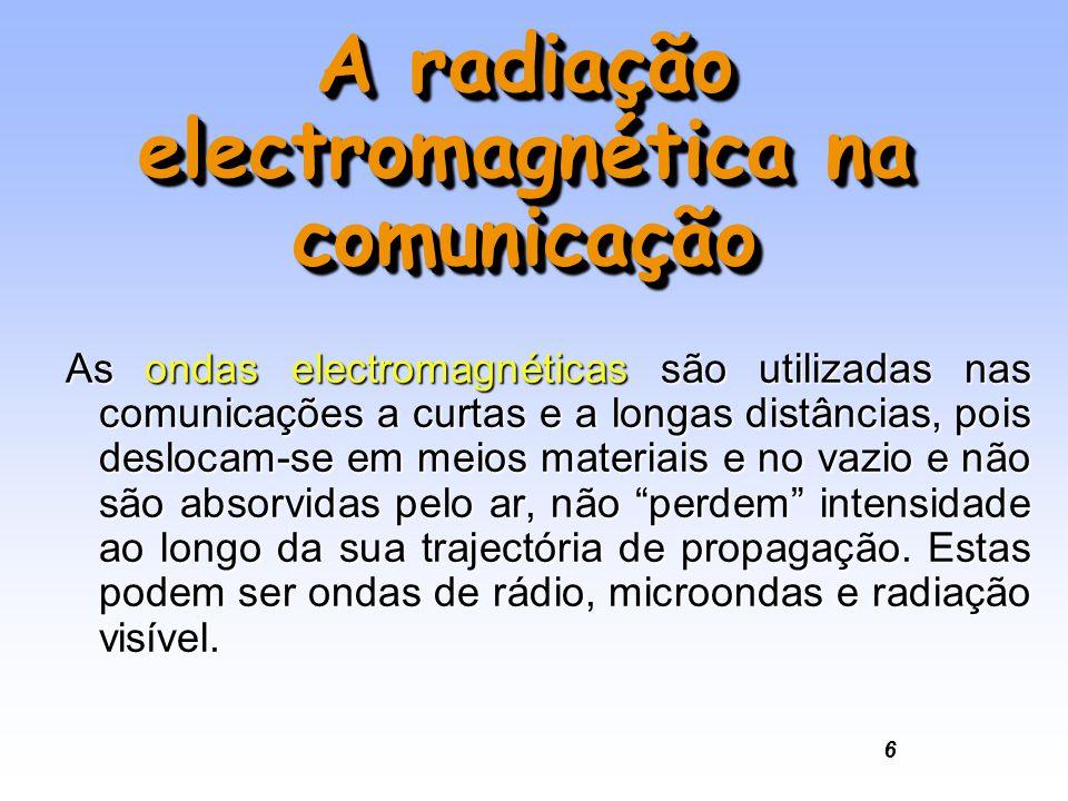 A radiação electromagnética na comunicação