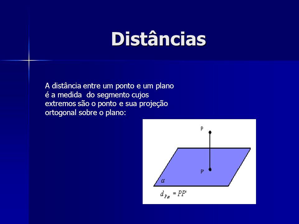 Distâncias A distância entre um ponto e um plano é a medida do segmento cujos extremos são o ponto e sua projeção ortogonal sobre o plano:
