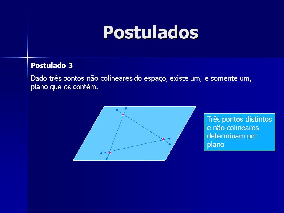 Postulados Postulado 3. Dado três pontos não colineares do espaço, existe um, e somente um, plano que os contém.