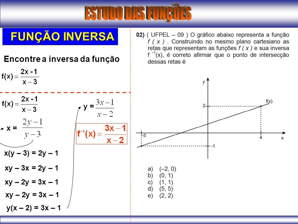 FUNÇÃO INVERSA Encontre a inversa da função y = x = x(y – 3) = 2y – 1