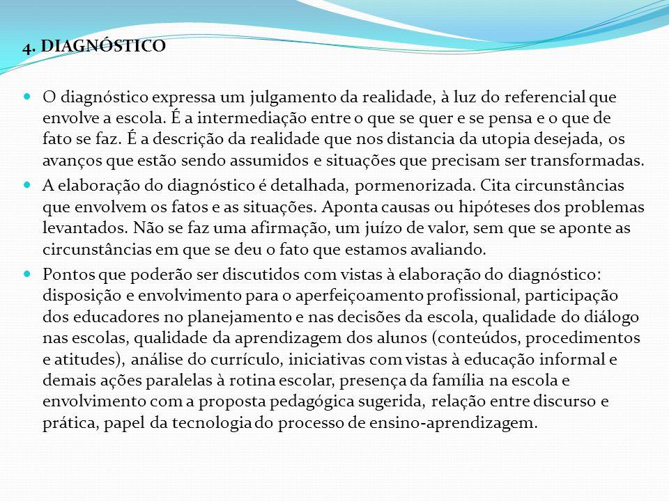 4. DIAGNÓSTICO
