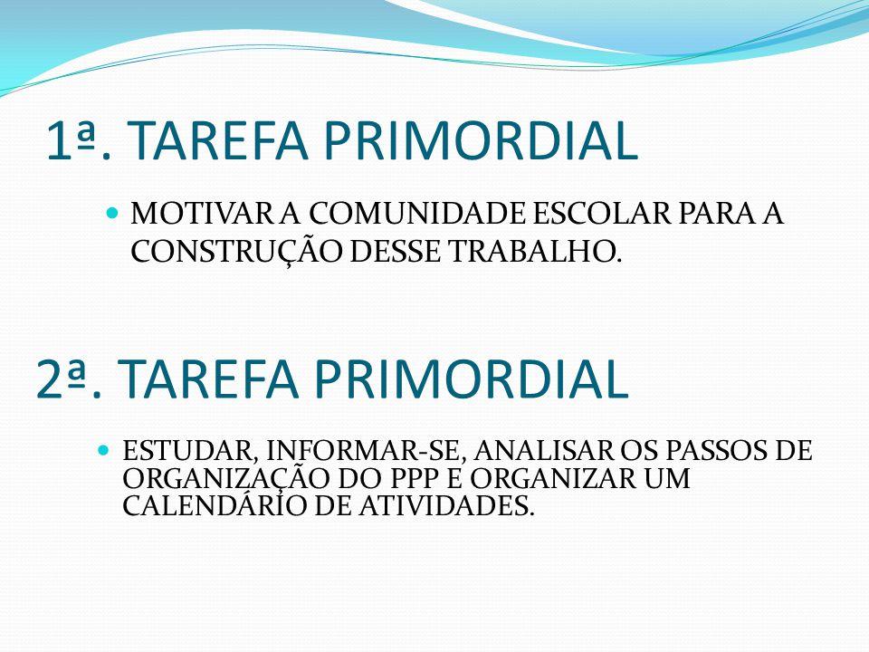 1ª. TAREFA PRIMORDIAL 2ª. TAREFA PRIMORDIAL