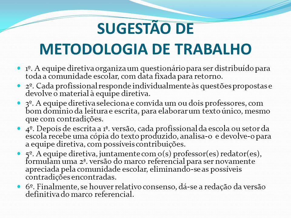 SUGESTÃO DE METODOLOGIA DE TRABALHO