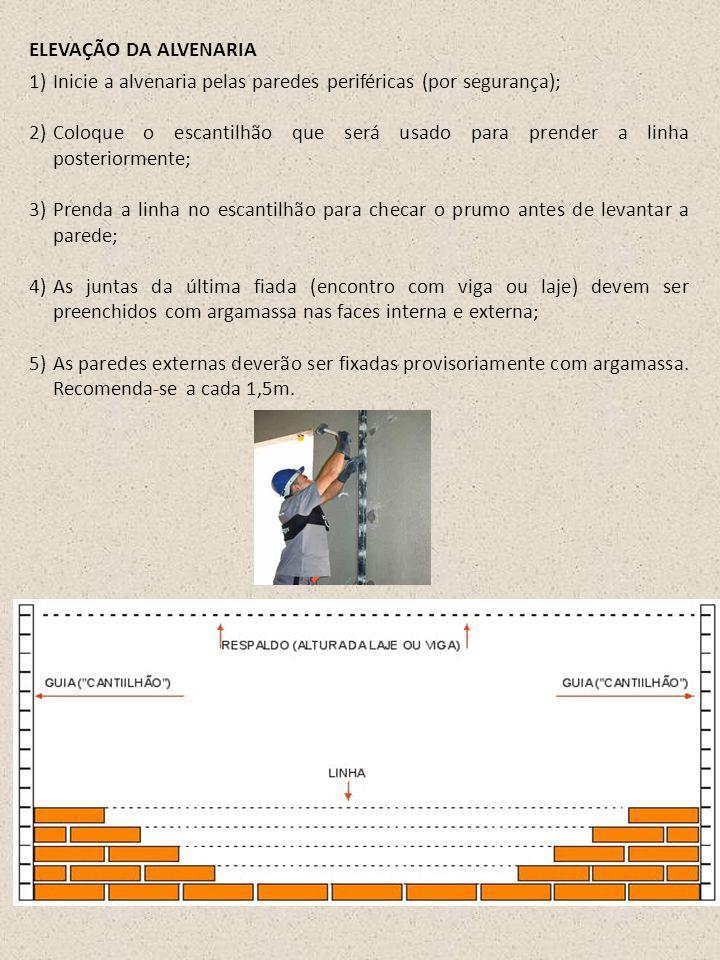 ELEVAÇÃO DA ALVENARIA Inicie a alvenaria pelas paredes periféricas (por segurança);