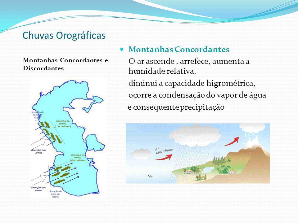 Chuvas Orográficas Montanhas Concordantes