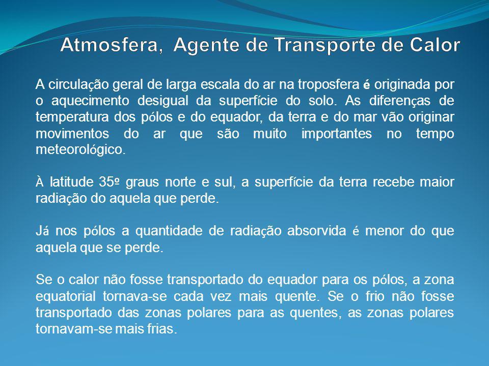 Atmosfera, Agente de Transporte de Calor