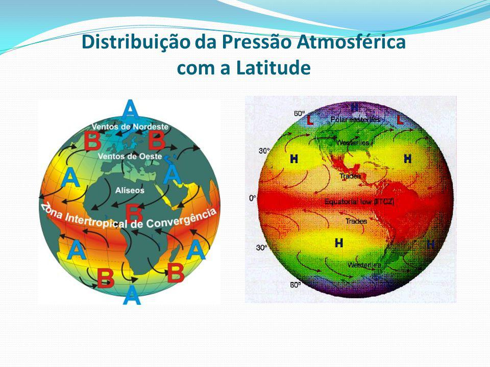 Distribuição da Pressão Atmosférica com a Latitude