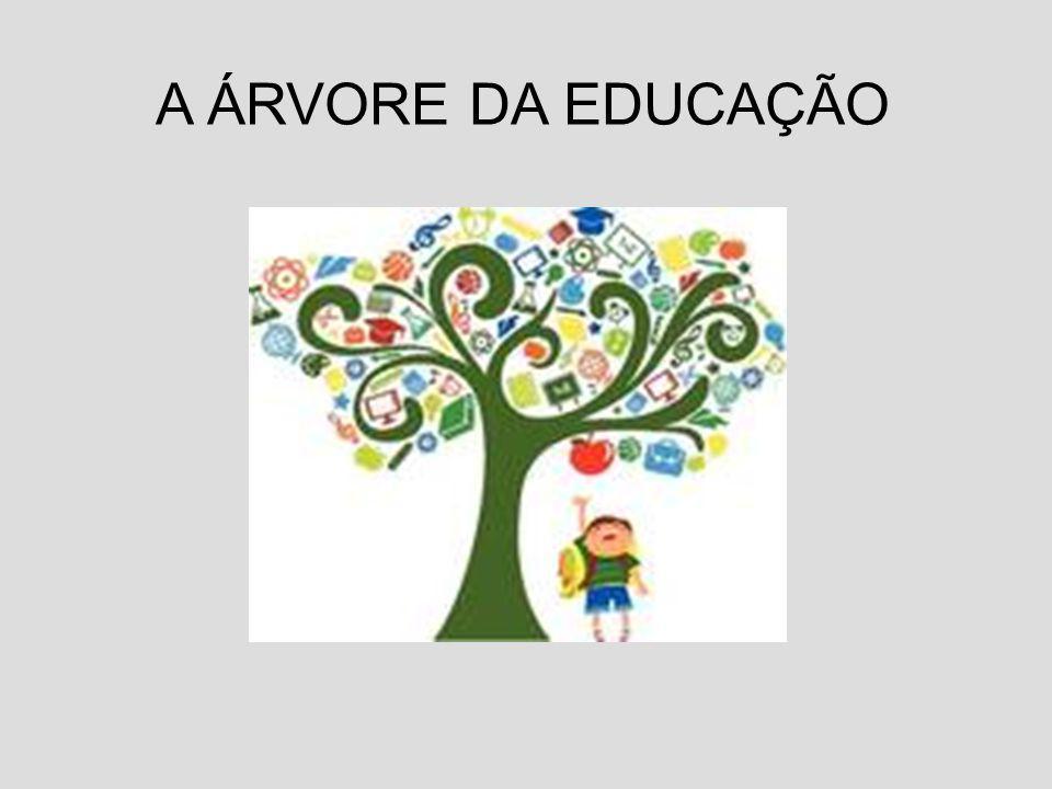 A ÁRVORE DA EDUCAÇÃO