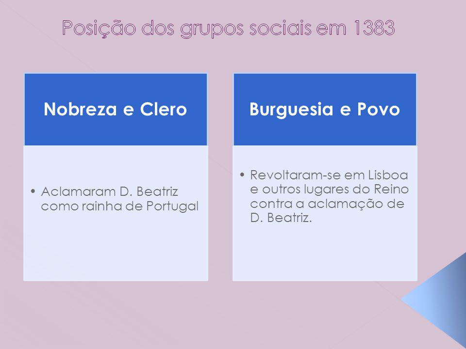 Posição dos grupos sociais em 1383
