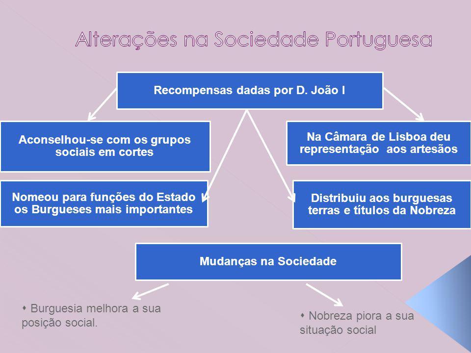 Alterações na Sociedade Portuguesa