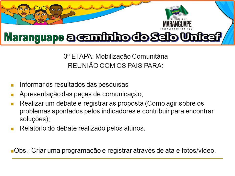 Maranguape 3ª ETAPA: Mobilização Comunitária REUNIÃO COM OS PAIS PARA: