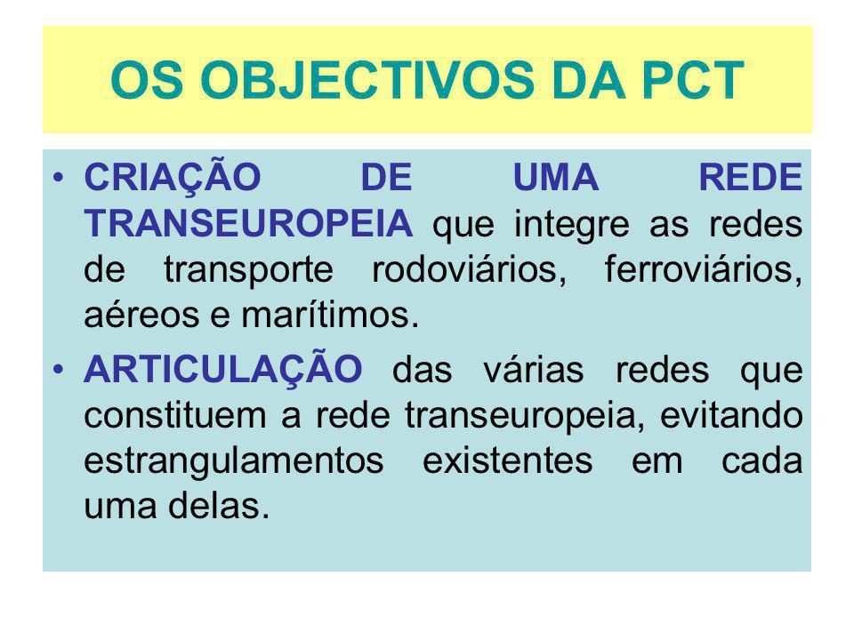 OS OBJECTIVOS DA PCT CRIAÇÃO DE UMA REDE TRANSEUROPEIA que integre as redes de transporte rodoviários, ferroviários, aéreos e marítimos.