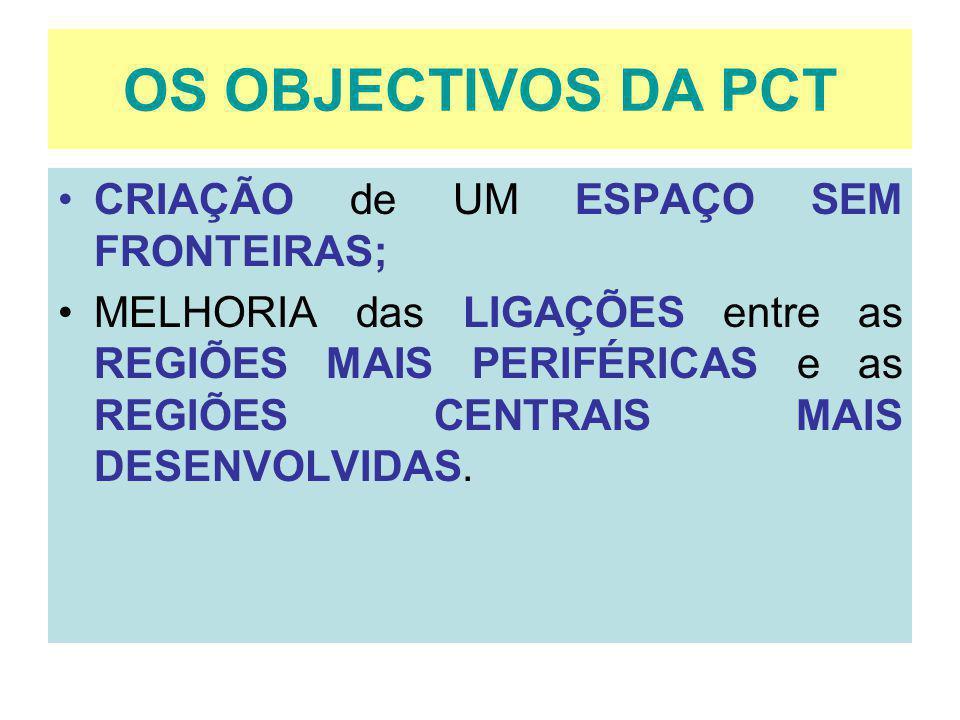 OS OBJECTIVOS DA PCT CRIAÇÃO de UM ESPAÇO SEM FRONTEIRAS;