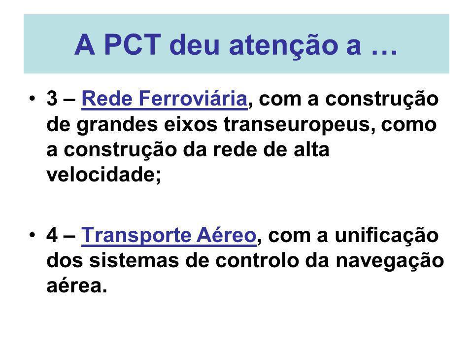 A PCT deu atenção a … 3 – Rede Ferroviária, com a construção de grandes eixos transeuropeus, como a construção da rede de alta velocidade;