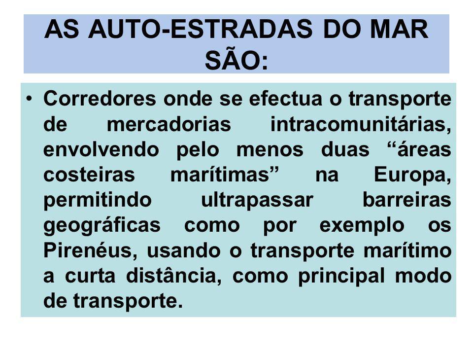 AS AUTO-ESTRADAS DO MAR SÃO: