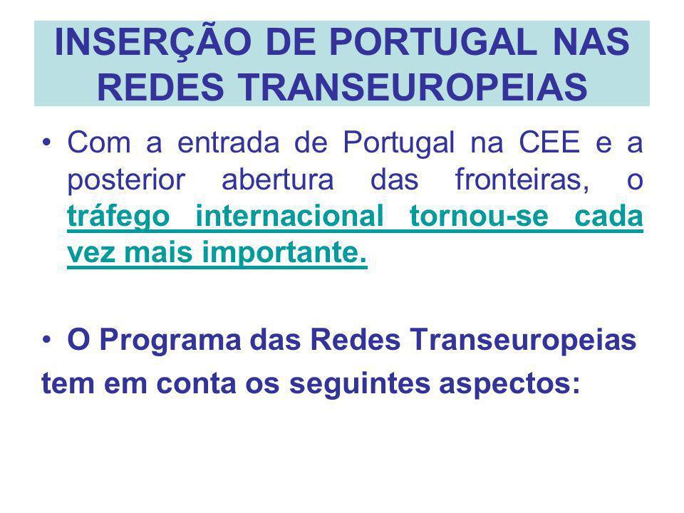 INSERÇÃO DE PORTUGAL NAS REDES TRANSEUROPEIAS