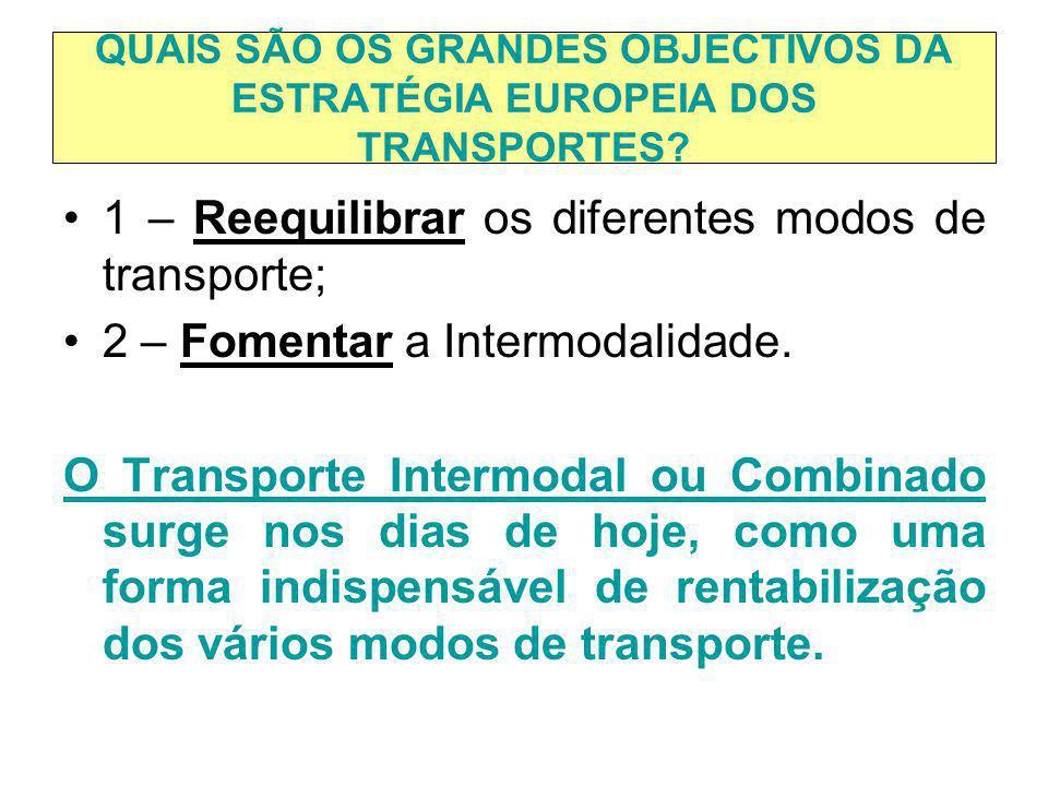 1 – Reequilibrar os diferentes modos de transporte;