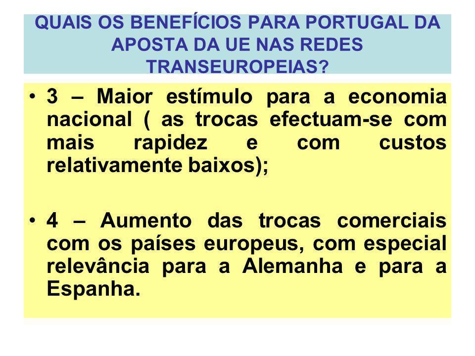 QUAIS OS BENEFÍCIOS PARA PORTUGAL DA APOSTA DA UE NAS REDES TRANSEUROPEIAS