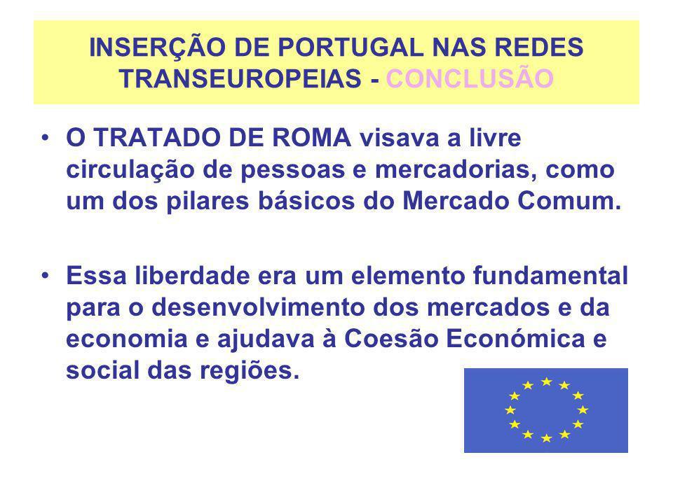 INSERÇÃO DE PORTUGAL NAS REDES TRANSEUROPEIAS - CONCLUSÃO
