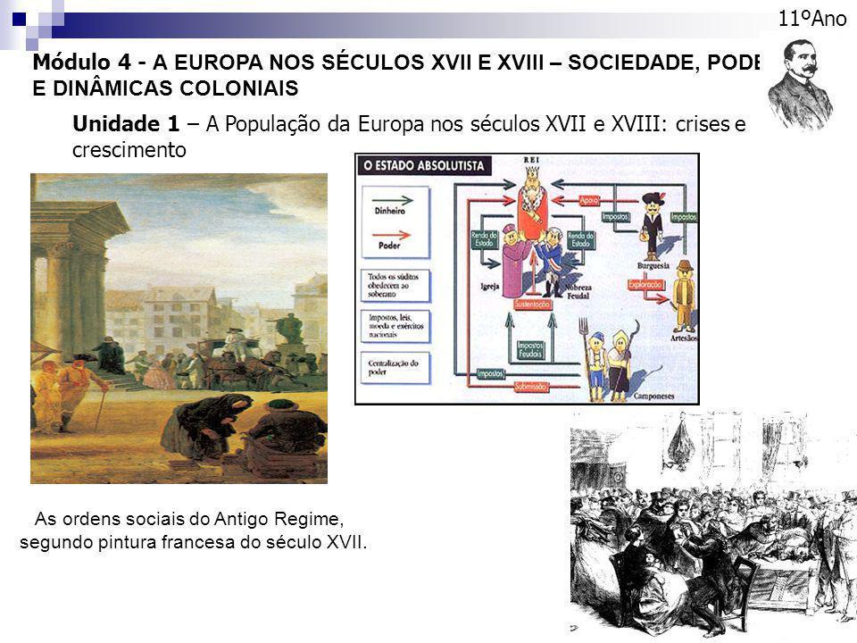 11ºAno Módulo 4 - A EUROPA NOS SÉCULOS XVII E XVIII – SOCIEDADE, PODER E DINÂMICAS COLONIAIS.