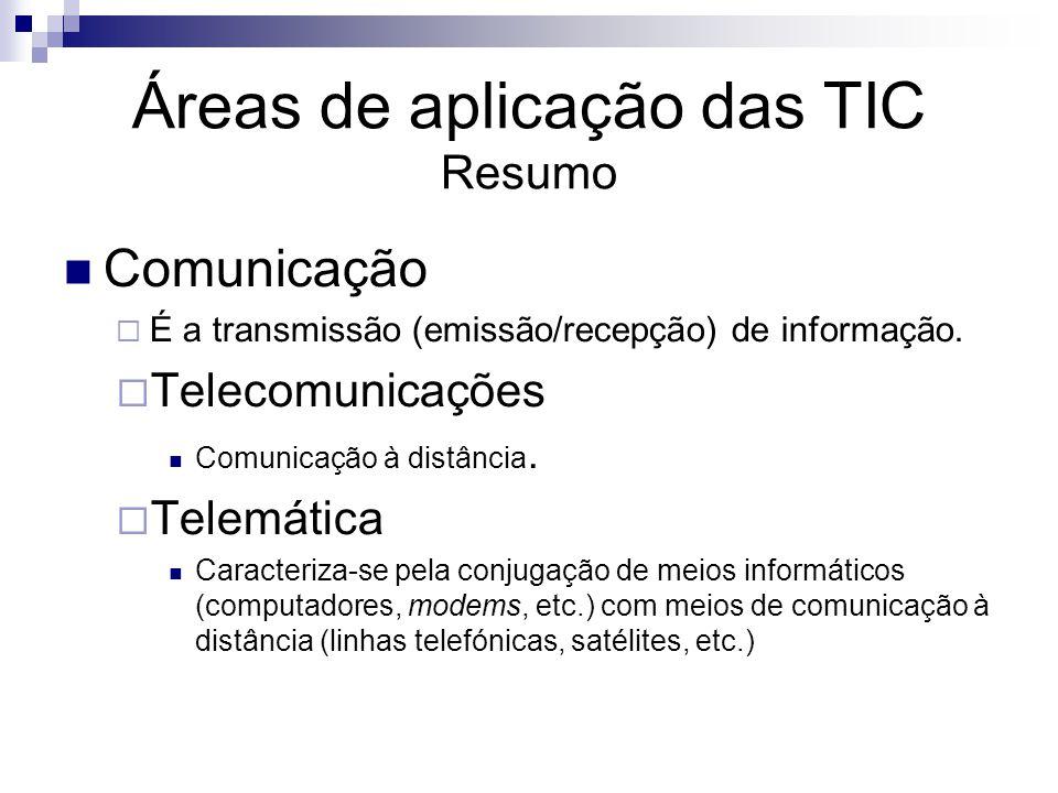 Áreas de aplicação das TIC Resumo