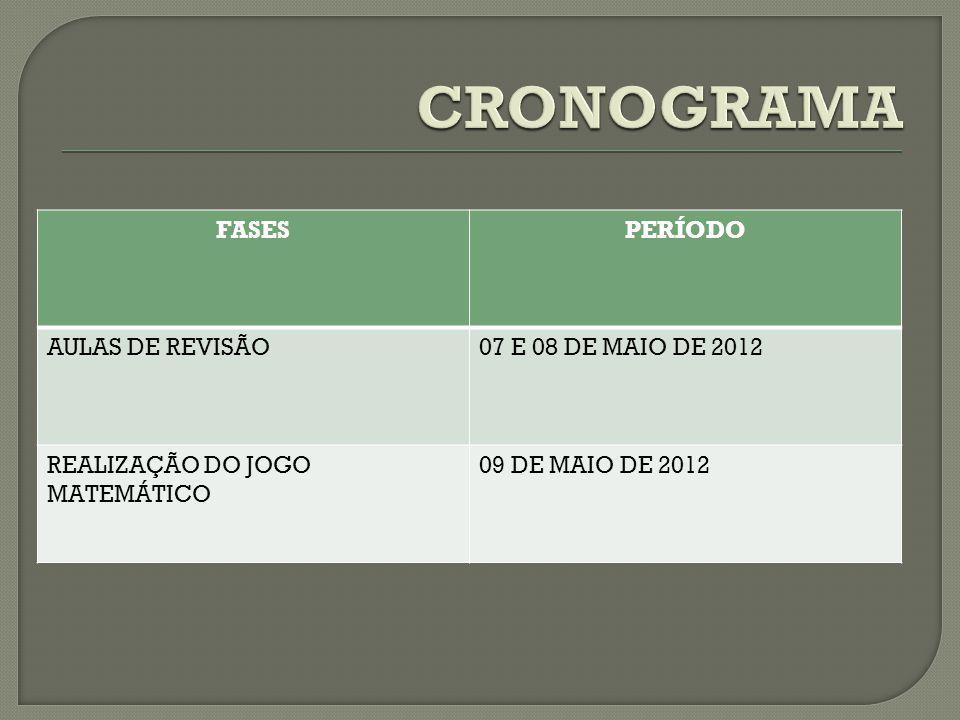 CRONOGRAMA FASES PERÍODO AULAS DE REVISÃO 07 E 08 DE MAIO DE 2012