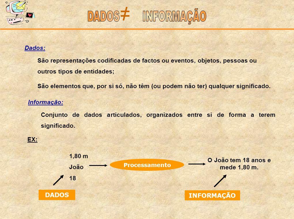 ≠ DADOS INFORMAÇÃO Dados: