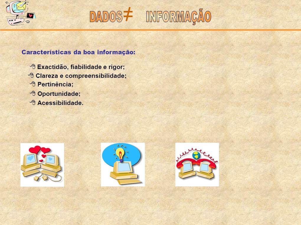 ≠ DADOS INFORMAÇÃO  Exactidão, fiabilidade e rigor;
