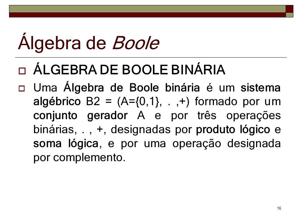 Álgebra de Boole ÁLGEBRA DE BOOLE BINÁRIA