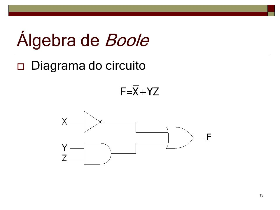 Álgebra de Boole Diagrama do circuito