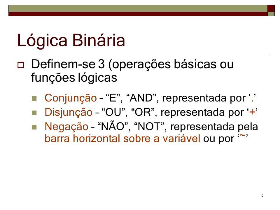 Lógica Binária Definem-se 3 (operações básicas ou funções lógicas