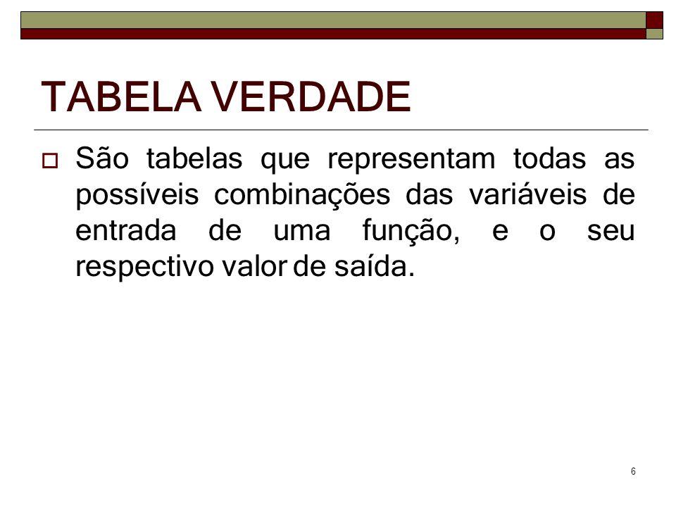 TABELA VERDADE São tabelas que representam todas as possíveis combinações das variáveis de entrada de uma função, e o seu respectivo valor de saída.