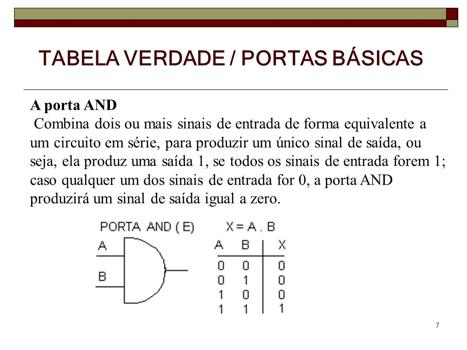 TABELA VERDADE / PORTAS BÁSICAS