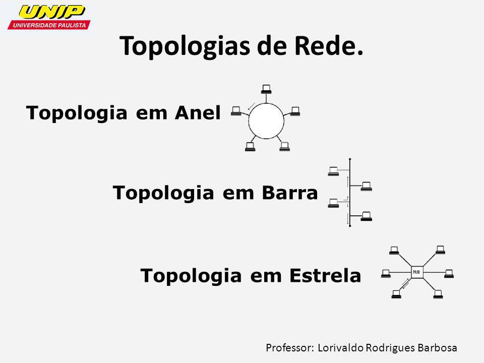 Topologias de Rede. Topologia em Anel Topologia em Barra