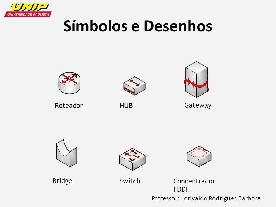 Símbolos e Desenhos Roteador HUB Gateway Bridge Switch