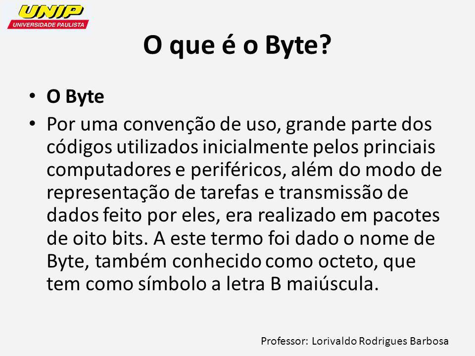 O que é o Byte O Byte.