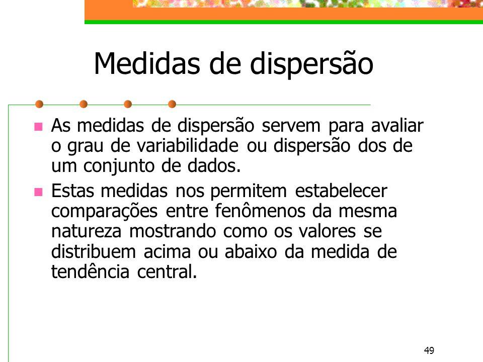 Medidas de dispersão As medidas de dispersão servem para avaliar o grau de variabilidade ou dispersão dos de um conjunto de dados.