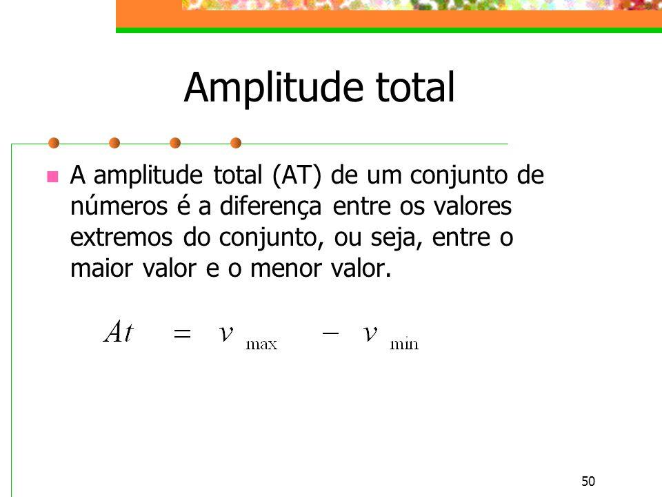Amplitude total