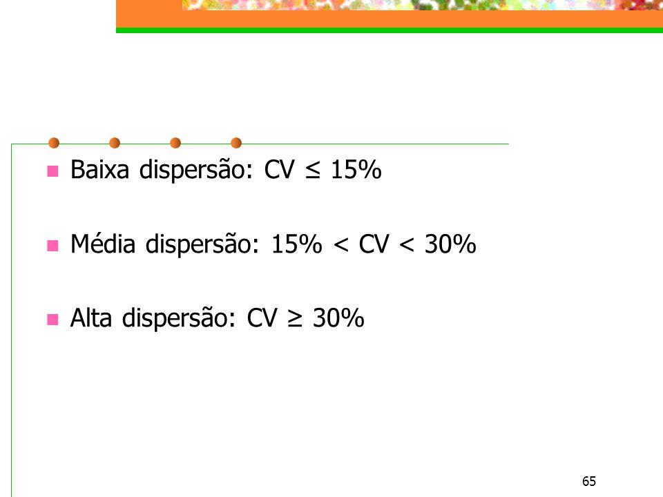 Baixa dispersão: CV ≤ 15% Média dispersão: 15% < CV < 30% Alta dispersão: CV ≥ 30%
