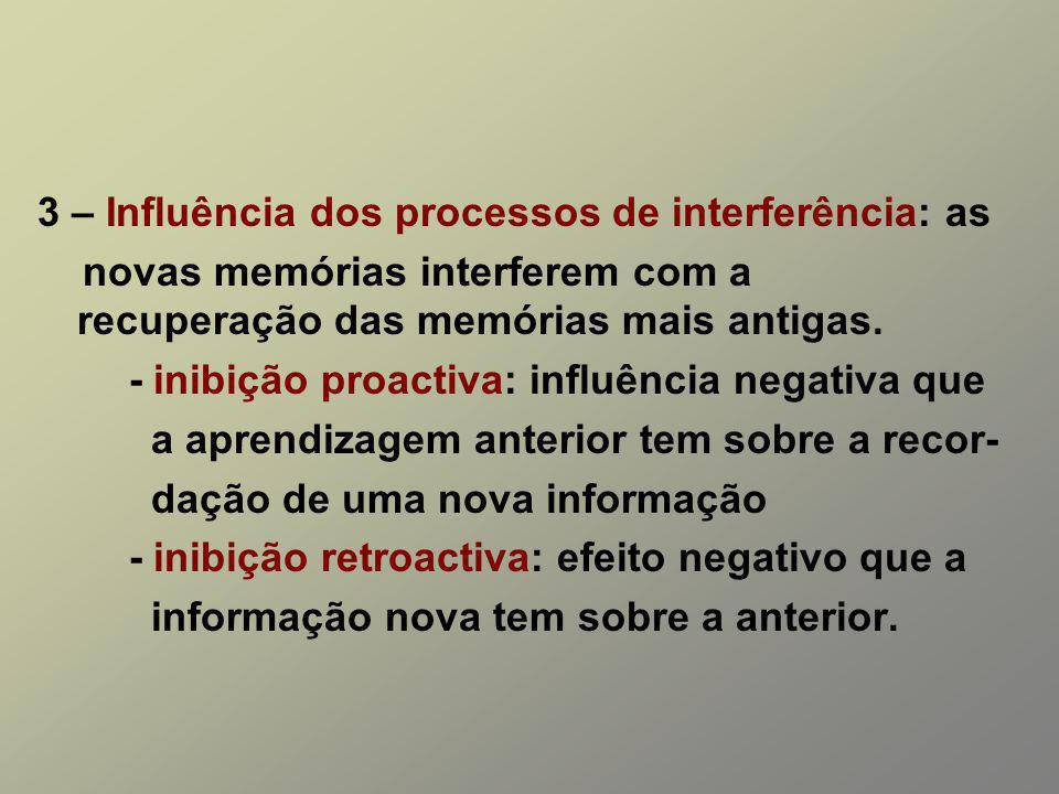 3 – Influência dos processos de interferência: as