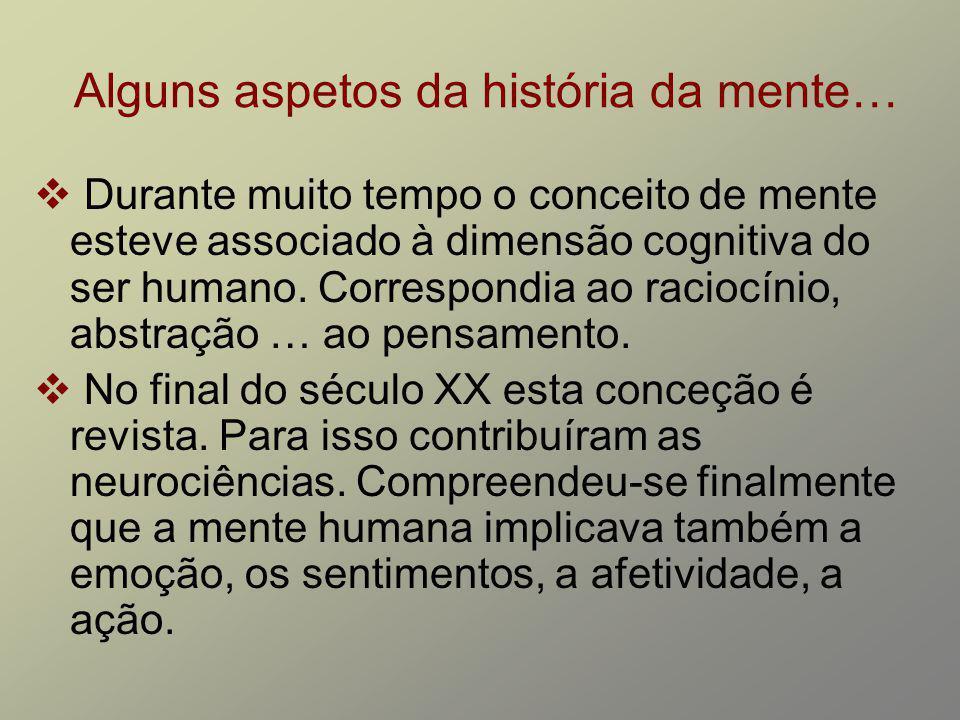 Alguns aspetos da história da mente…