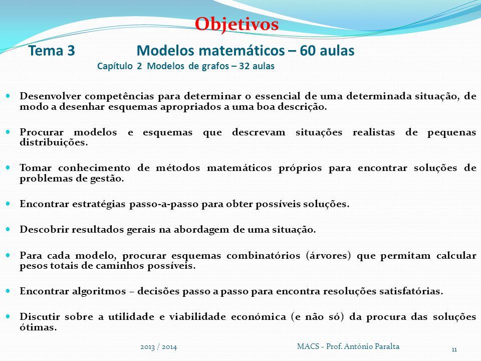 Objetivos Tema 3 Modelos matemáticos – 60 aulas Capítulo 2 Modelos de grafos – 32 aulas.