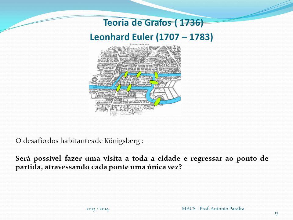 Teoria de Grafos ( 1736) Leonhard Euler (1707 – 1783)