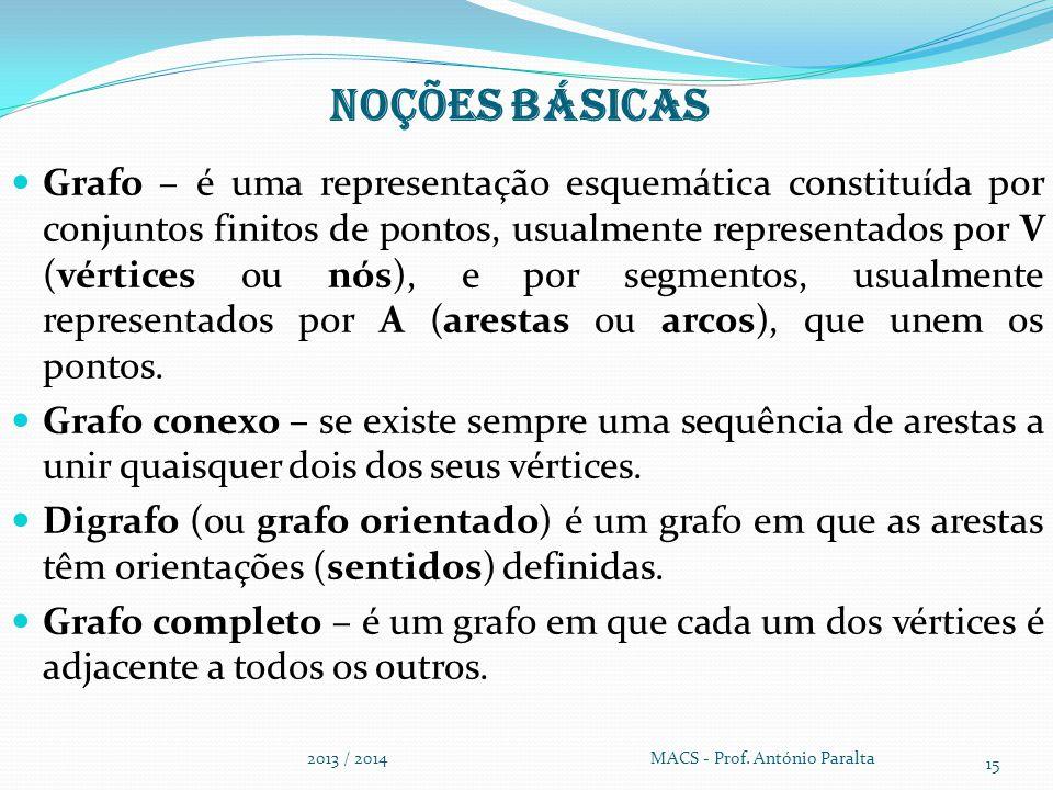 Noções básicas