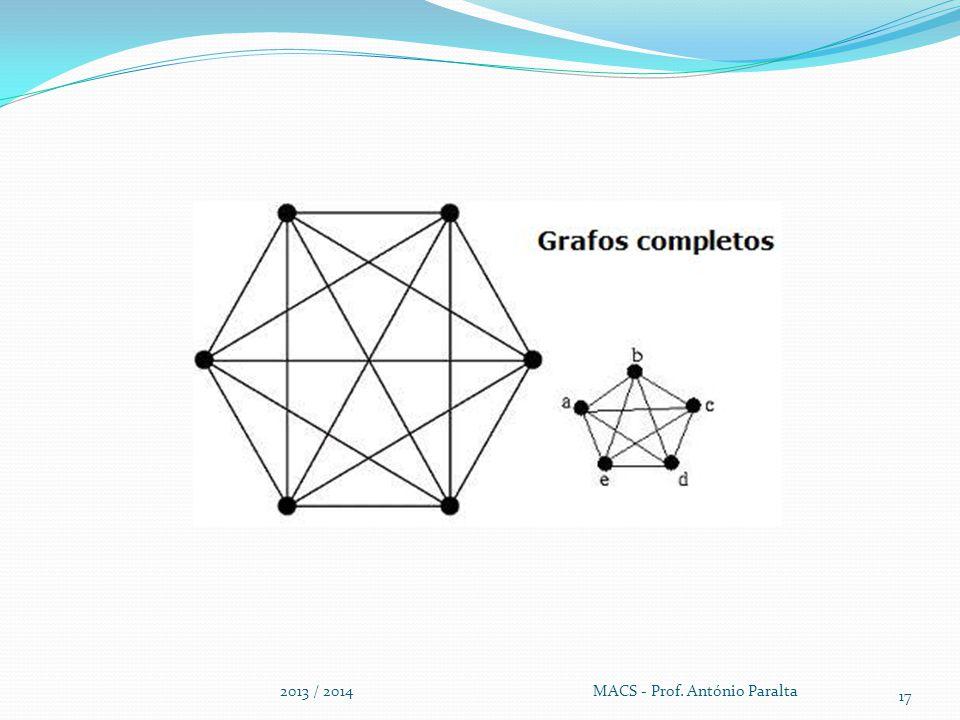 2013 / 2014 MACS - Prof. António Paralta