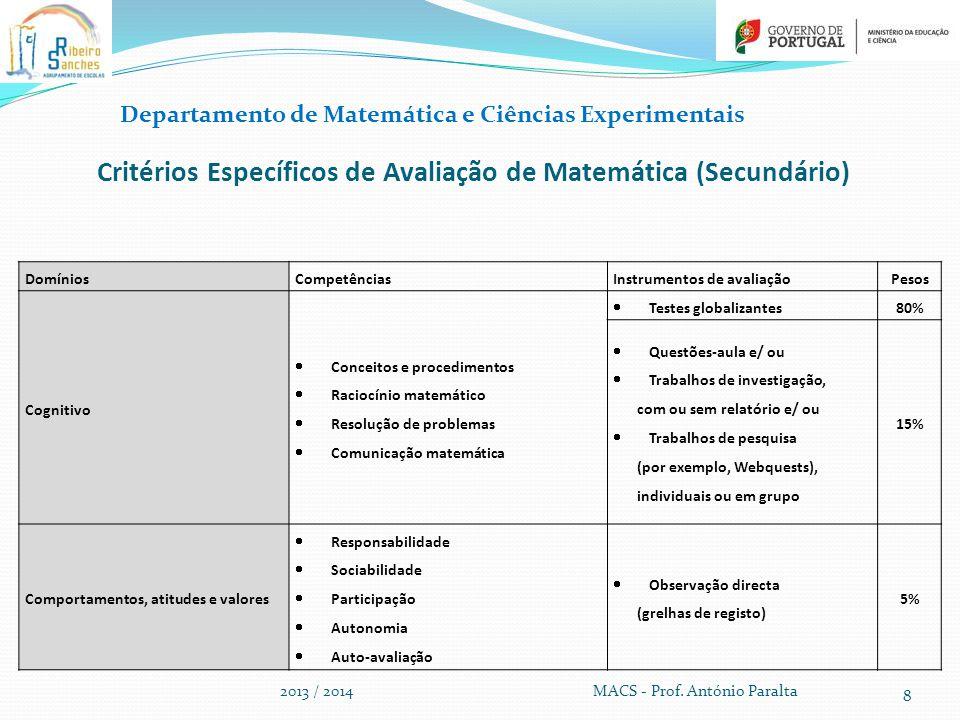 Critérios Específicos de Avaliação de Matemática (Secundário)